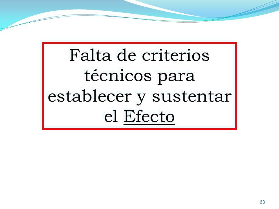 Falta de criterios técnicos para establecer y sustentar el Efecto