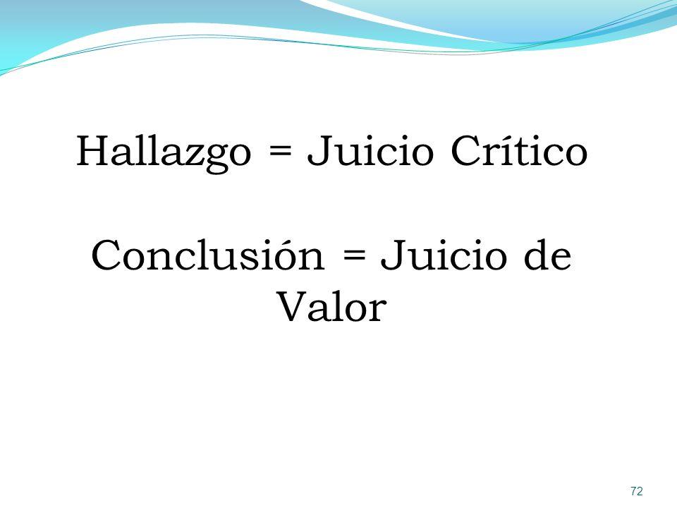 Hallazgo = Juicio Crítico Conclusión = Juicio de Valor