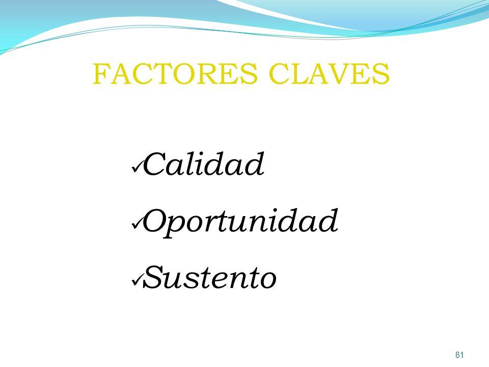 FACTORES CLAVES Calidad Oportunidad Sustento