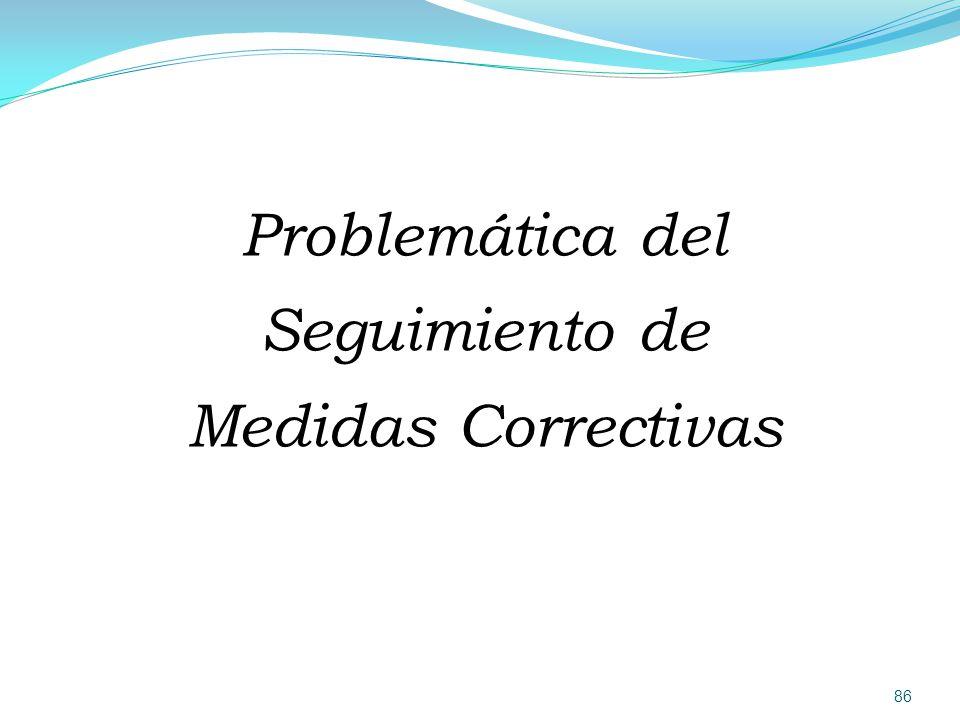 Problemática del Seguimiento de Medidas Correctivas