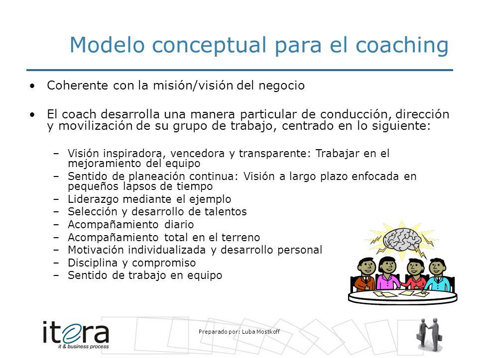 Modelo conceptual para el coaching
