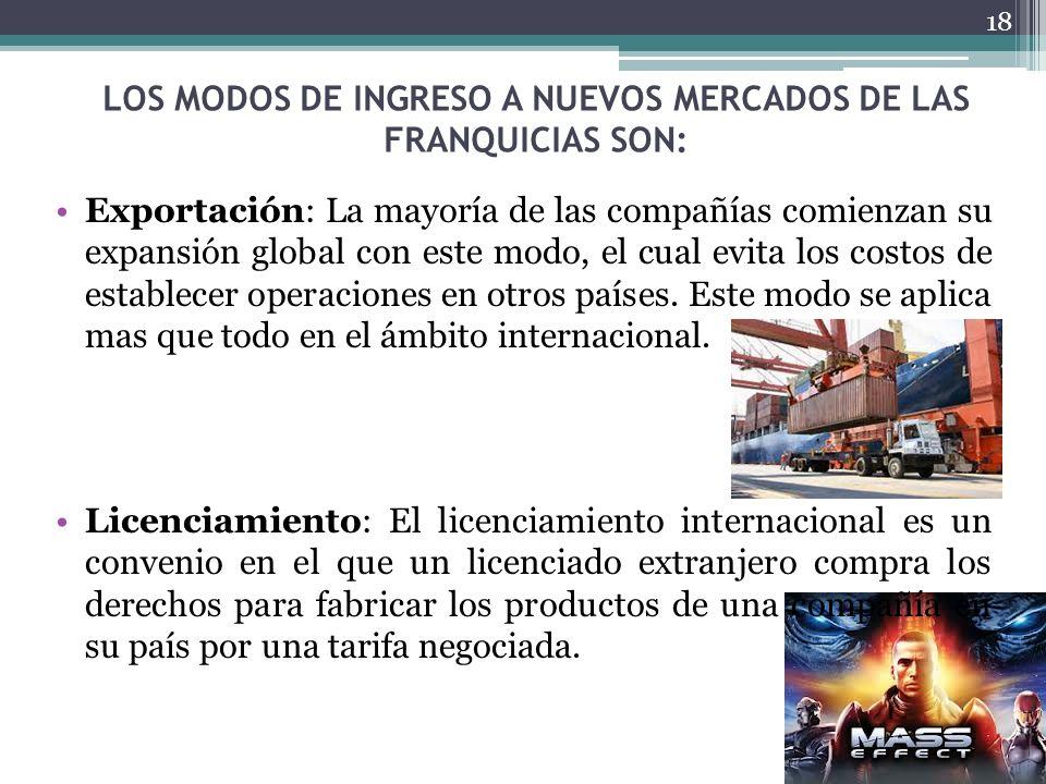 LOS MODOS DE INGRESO A NUEVOS MERCADOS DE LAS FRANQUICIAS SON: