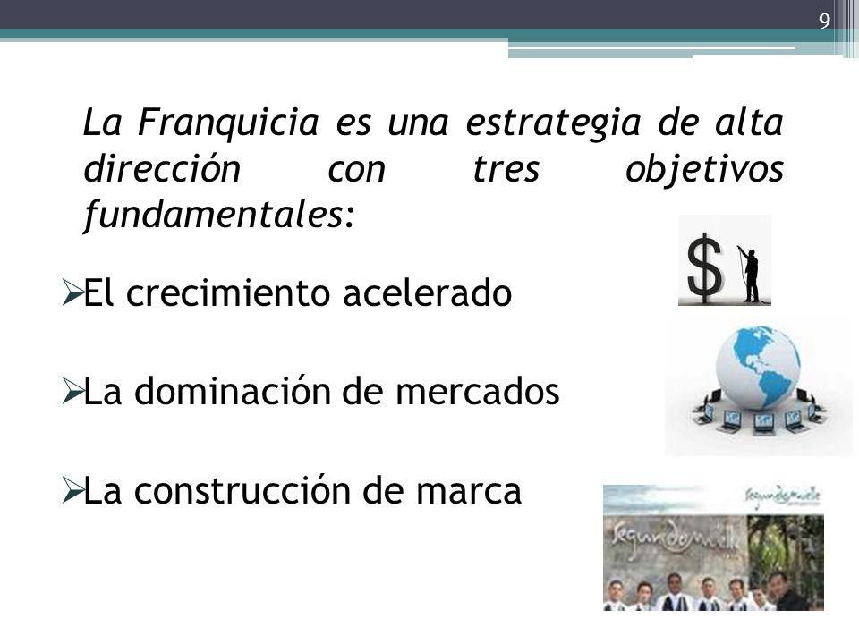 La Franquicia es una estrategia de alta dirección con tres objetivos fundamentales: