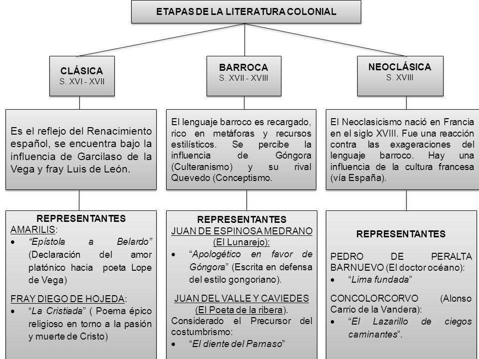 ETAPAS DE LA LITERATURA COLONIAL