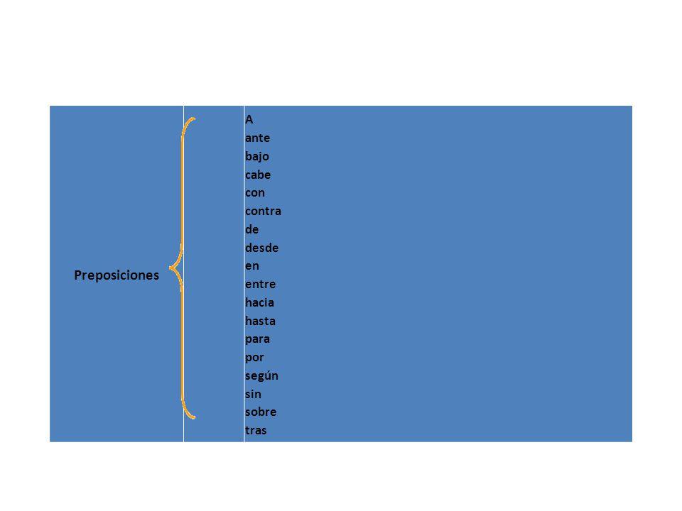 Preposiciones A ante bajo cabe con contra de desde en entre hacia hasta para por según sin sobre tras.