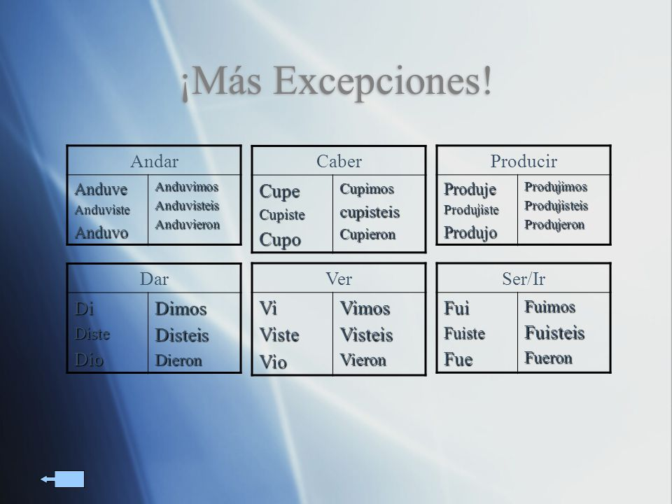 ¡Más Excepciones! Andar Caber Cupe Cupo Producir Dar Di Dio Dimos