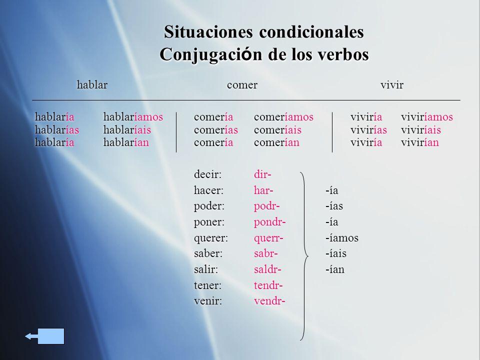 Situaciones condicionales Conjugación de los verbos