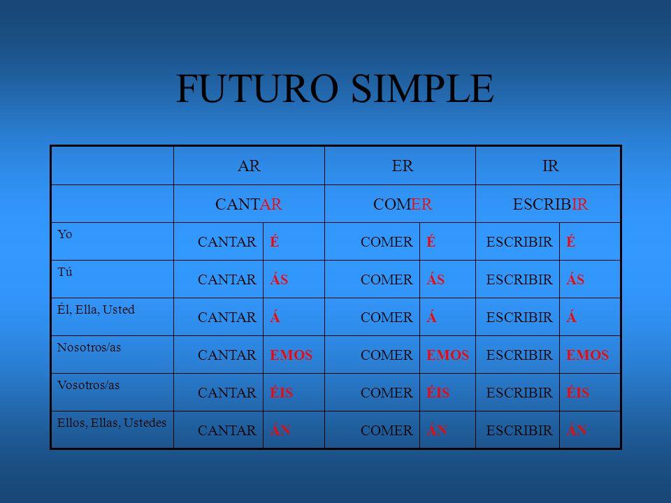FUTURO SIMPLE AR ER IR CANTAR COMER ESCRIBIR CANTAR É COMER É ESCRIBIR