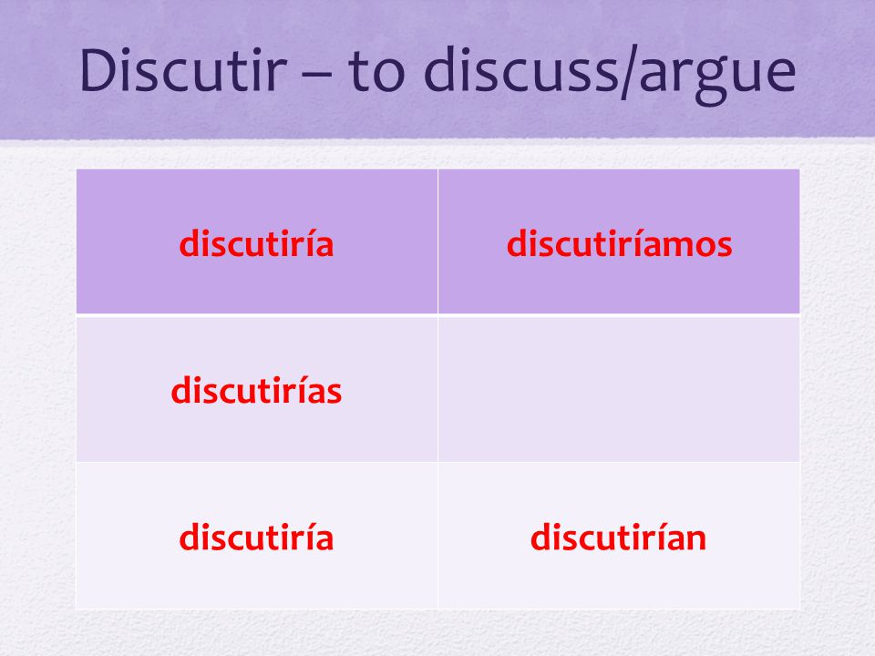 Discutir – to discuss/argue