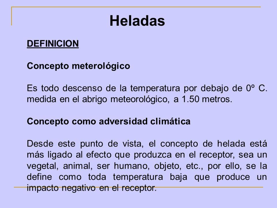 Heladas DEFINICION Concepto meterológico