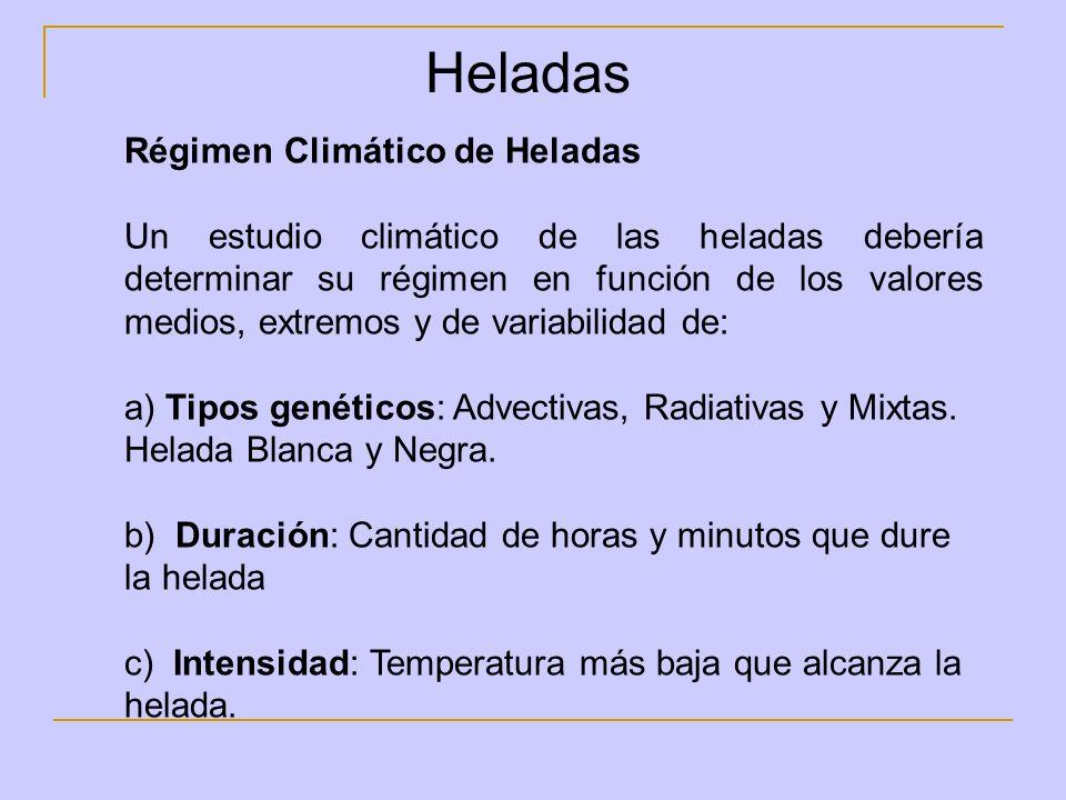 Heladas Régimen Climático de Heladas