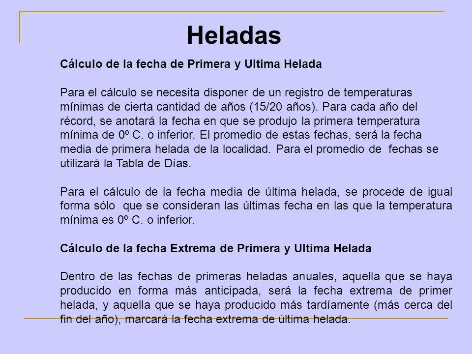 Heladas Cálculo de la fecha de Primera y Ultima Helada
