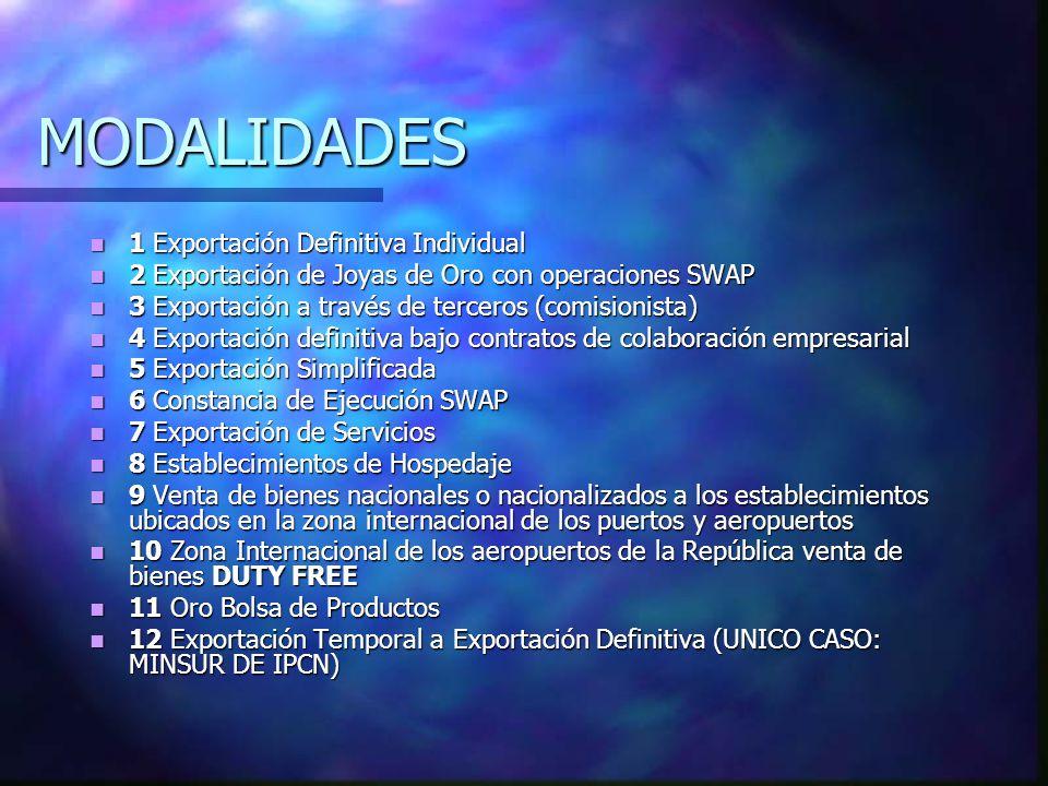 MODALIDADES 1 Exportación Definitiva Individual