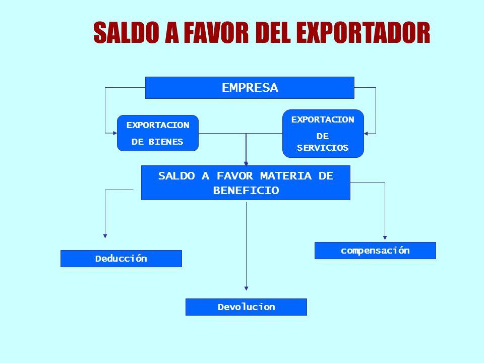 SALDO A FAVOR MATERIA DE BENEFICIO