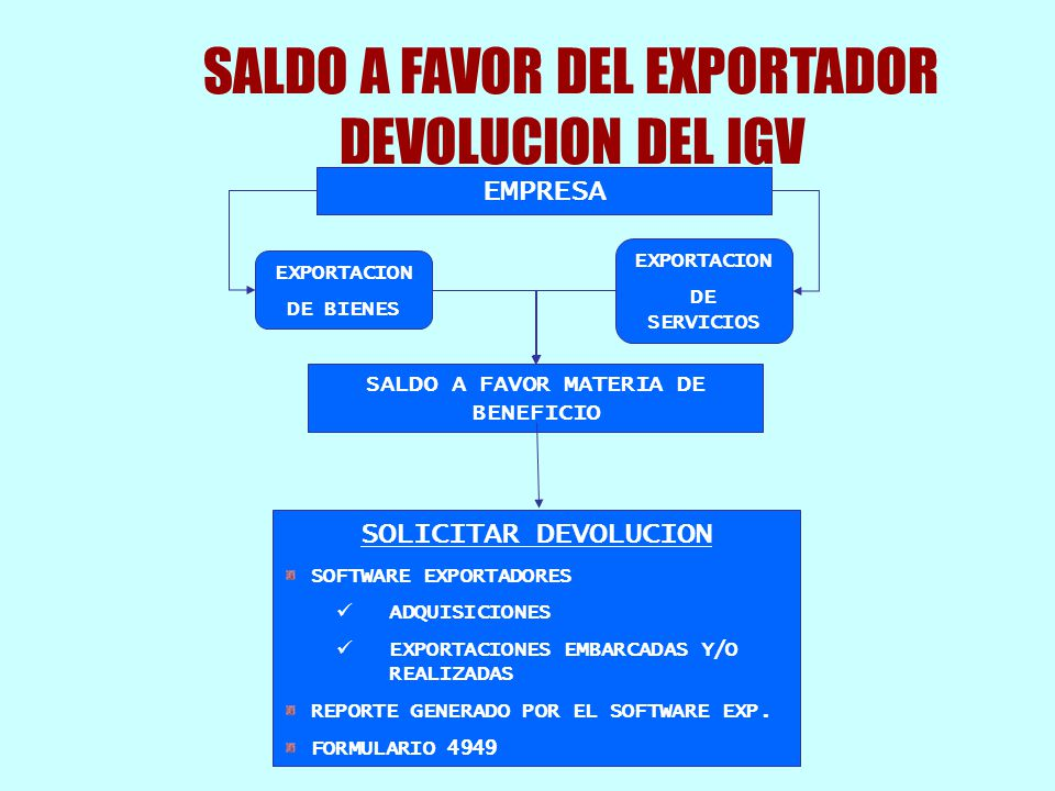 SALDO A FAVOR MATERIA DE BENEFICIO