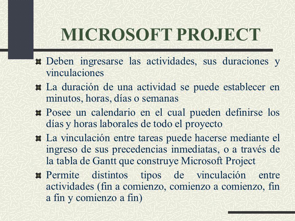 MICROSOFT PROJECT Deben ingresarse las actividades, sus duraciones y vinculaciones.