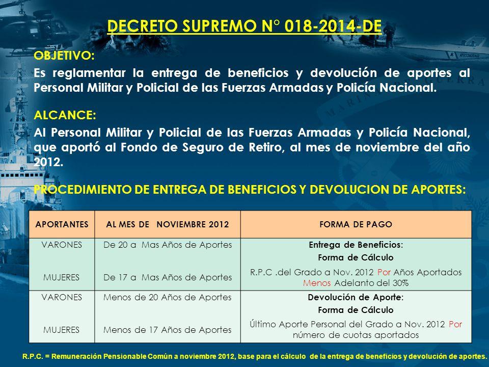 DECRETO SUPREMO N° 018-2014-DE