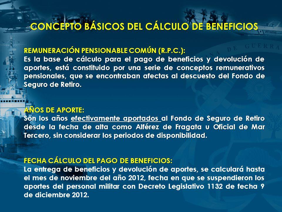 CONCEPTO BÁSICOS DEL CÁLCULO DE BENEFICIOS