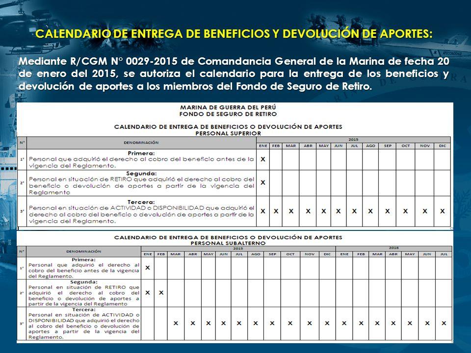CALENDARIO DE ENTREGA DE BENEFICIOS Y DEVOLUCIÓN DE APORTES:
