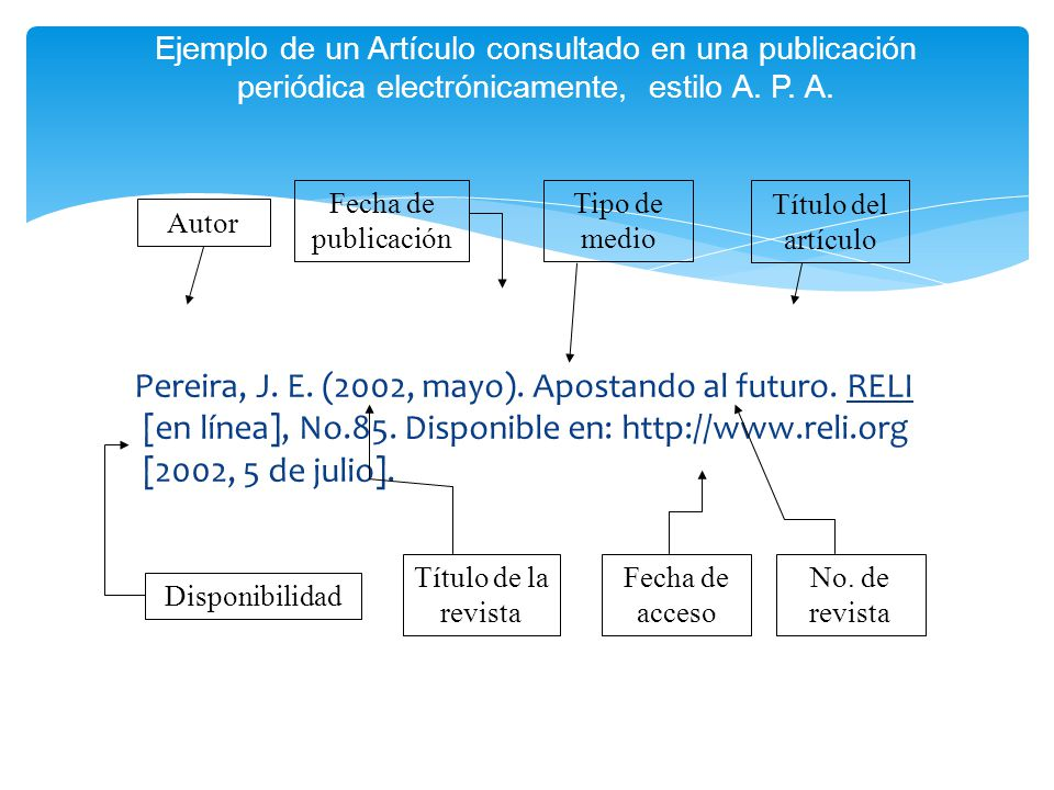 Ejemplo de un Artículo consultado en una publicación periódica electrónicamente, estilo A. P. A.