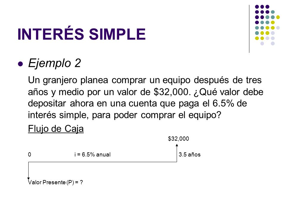 INTERÉS SIMPLE Ejemplo 2
