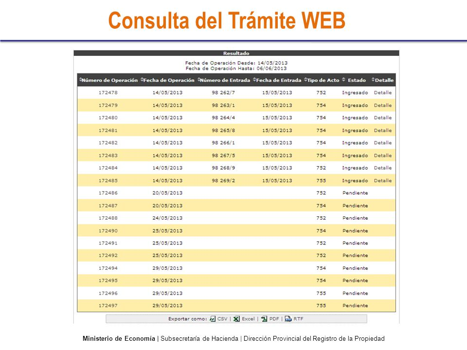 Servicios web ventanilla virtual ppt descargar for Tramites web ministerio del interior