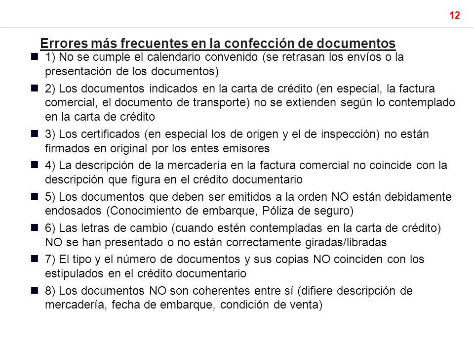 Errores más frecuentes en la confección de documentos