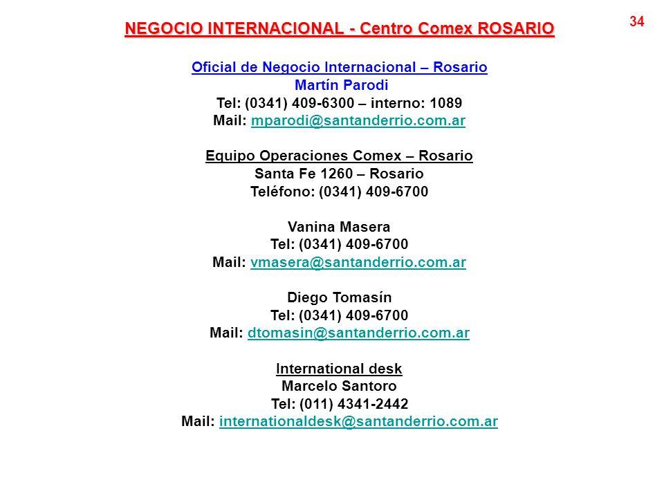 NEGOCIO INTERNACIONAL - Centro Comex ROSARIO