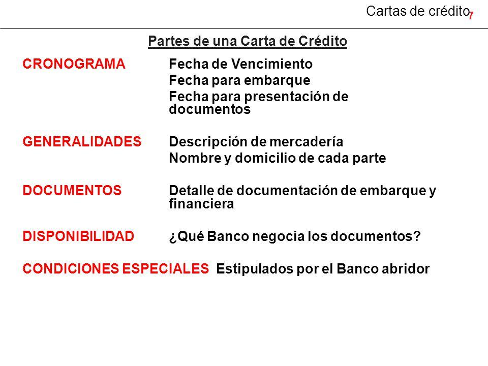 Partes de una Carta de Crédito