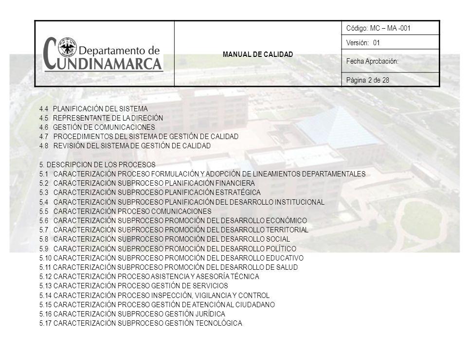 MANUAL DE CALIDAD Código: MC – MA -001. Versión: 01. Fecha Aprobación: Página 2 de 28. 4.4 PLANIFICACIÓN DEL SISTEMA.