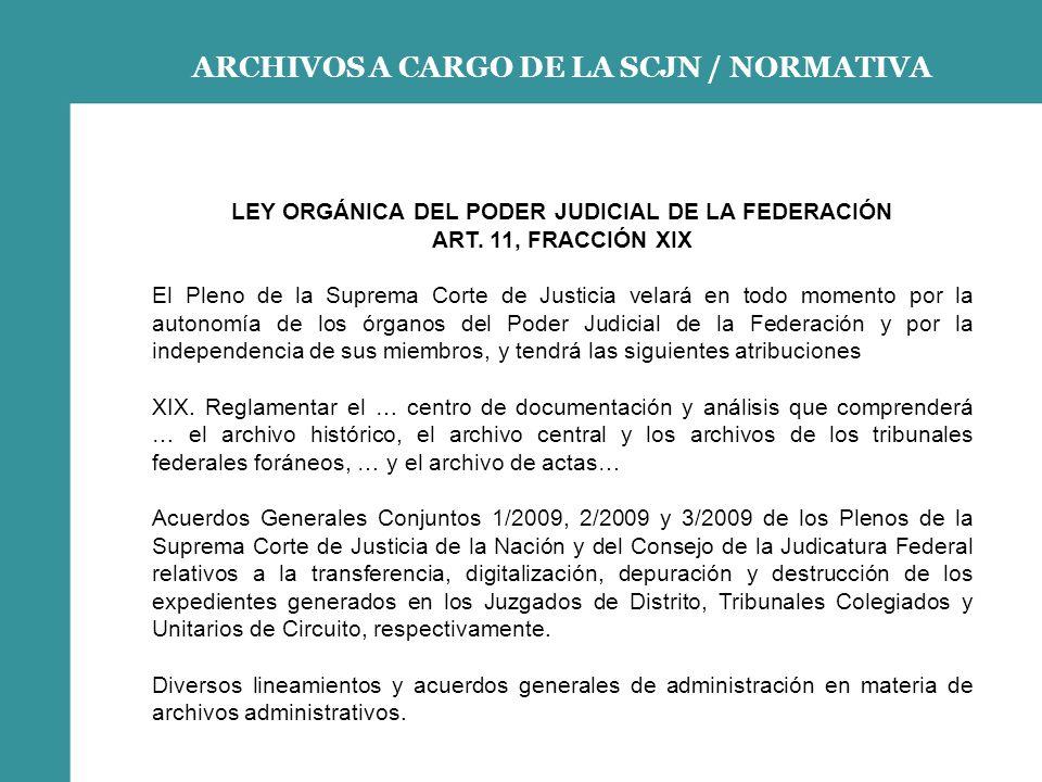 ARCHIVOS A CARGO DE LA SCJN / NORMATIVA