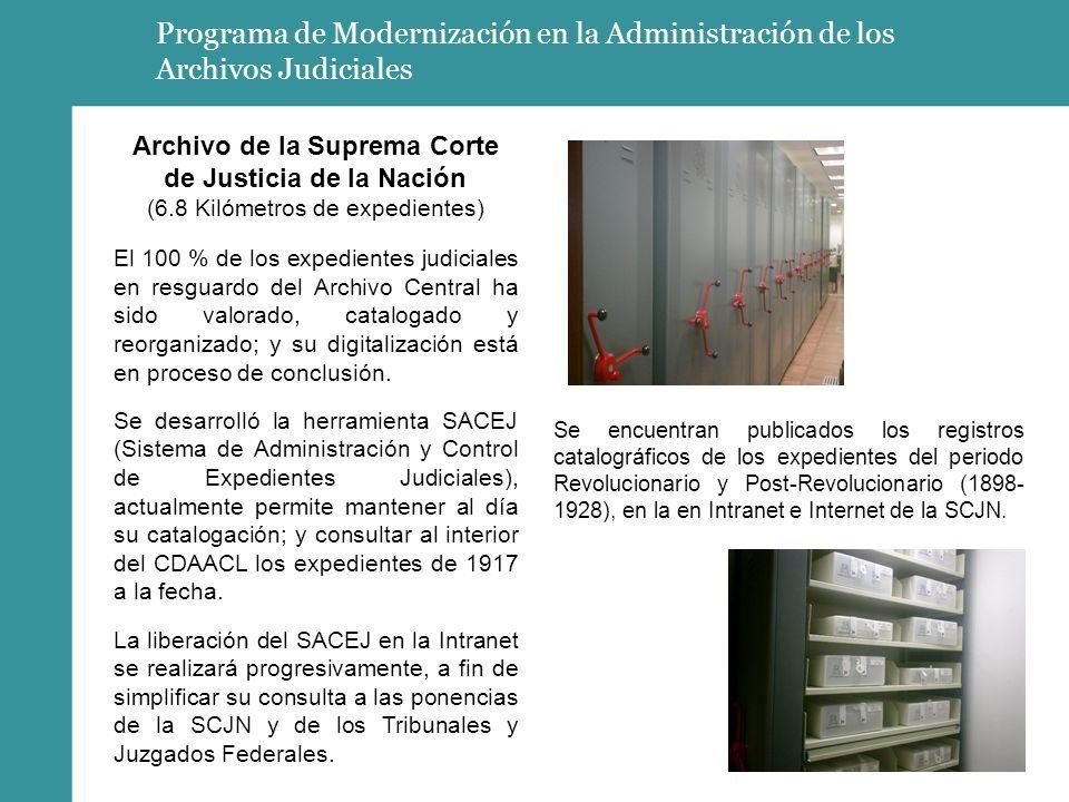 Archivo de la Suprema Corte de Justicia de la Nación