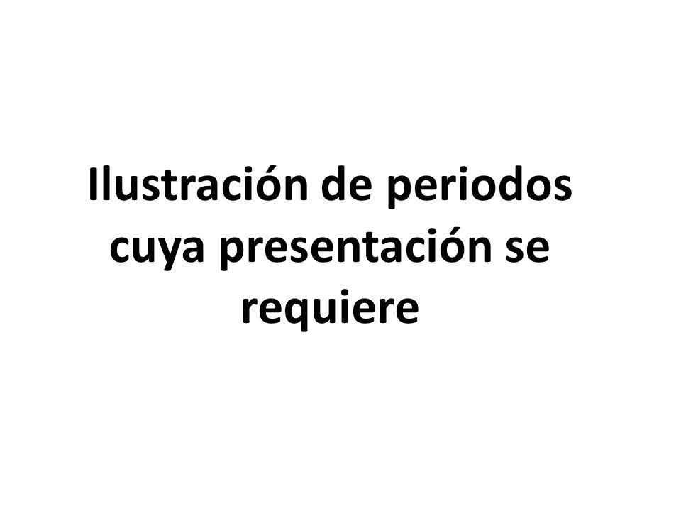 Ilustración de periodos cuya presentación se requiere