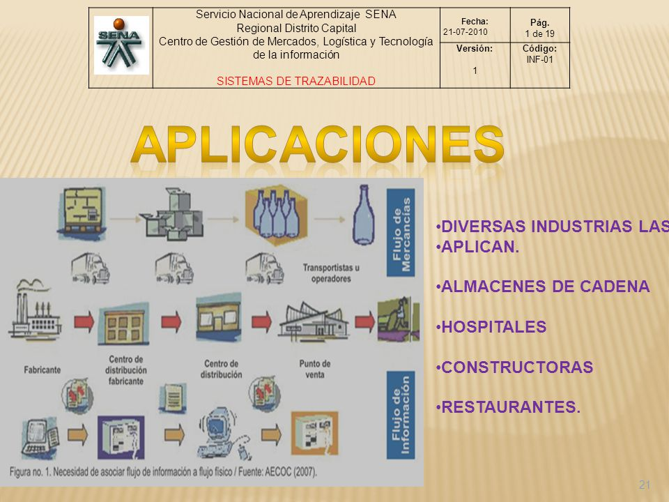 aplicaciones DIVERSAS INDUSTRIAS LAS APLICAN. ALMACENES DE CADENA