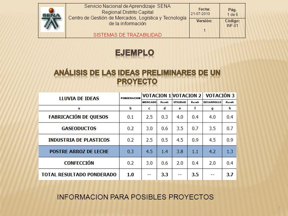 ANÁLISIS DE LAS IDEAS PRELIMINARES DE UN PROYECTO