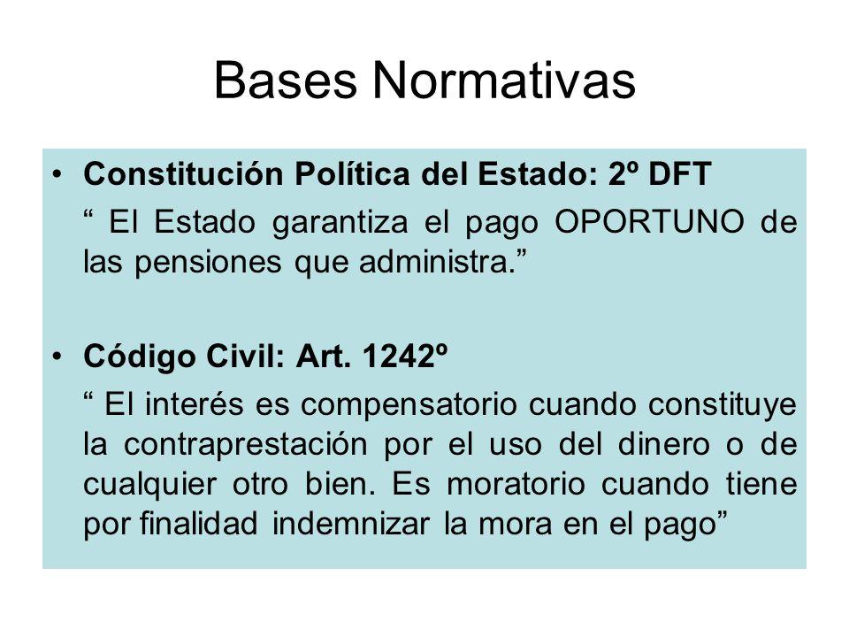 Bases Normativas Constitución Política del Estado: 2º DFT