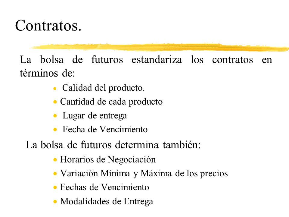 Contratos. La bolsa de futuros estandariza los contratos en términos de: Calidad del producto. Cantidad de cada producto.