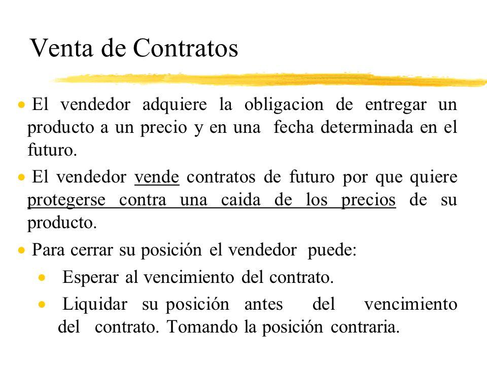 Venta de Contratos El vendedor adquiere la obligacion de entregar un producto a un precio y en una fecha determinada en el futuro.