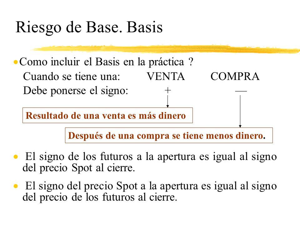 Riesgo de Base. Basis Como incluir el Basis en la práctica