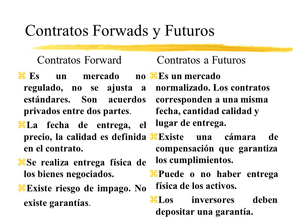 Contratos Forwads y Futuros