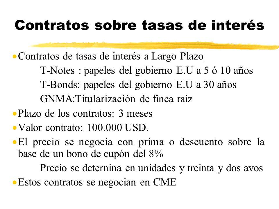 Contratos sobre tasas de interés
