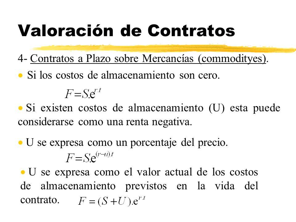Valoración de Contratos