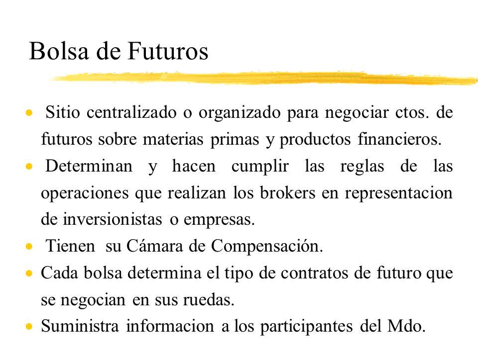 Bolsa de Futuros Sitio centralizado o organizado para negociar ctos. de futuros sobre materias primas y productos financieros.