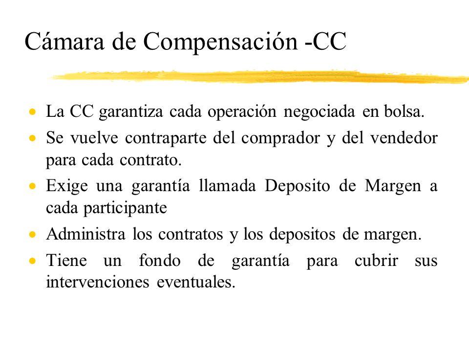 Cámara de Compensación -CC