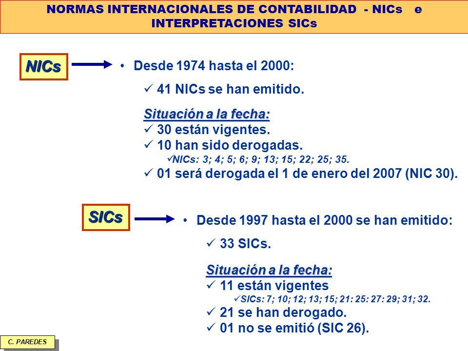 NORMAS INTERNACIONALES DE CONTABILIDAD - NICs e INTERPRETACIONES SICs