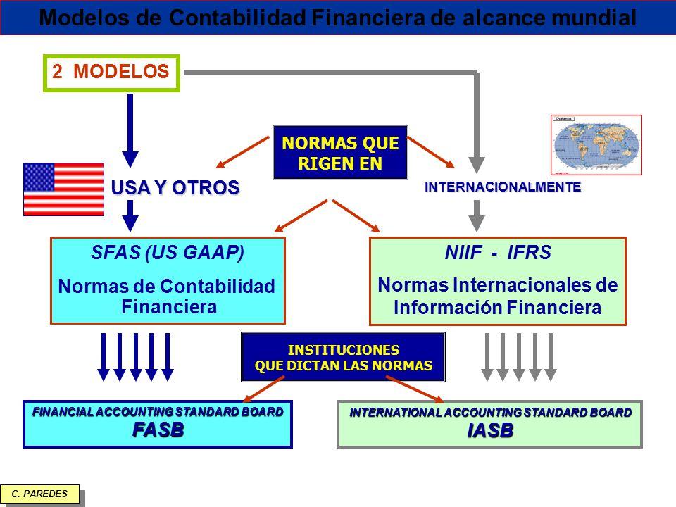 Modelos de Contabilidad Financiera de alcance mundial