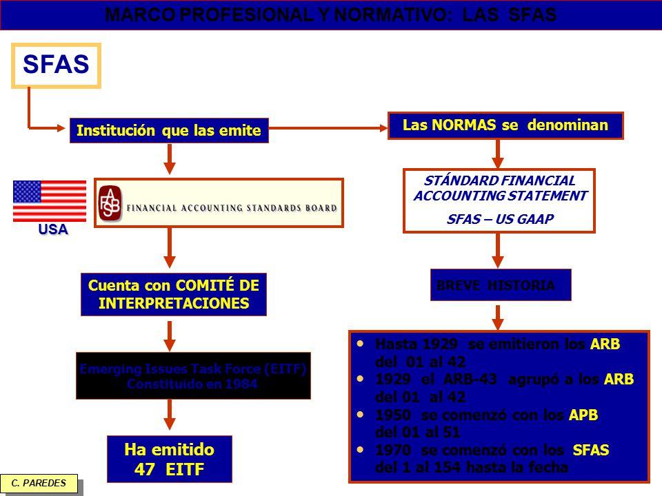 SFAS MARCO PROFESIONAL Y NORMATIVO: LAS SFAS Ha emitido 47 EITF