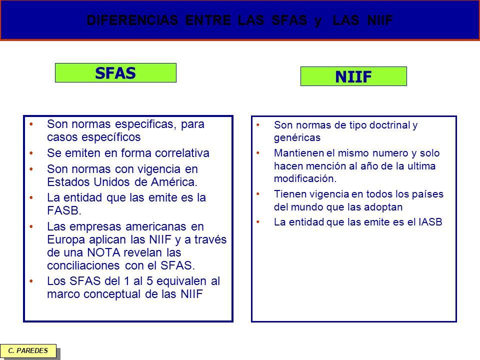 DIFERENCIAS ENTRE LAS SFAS y LAS NIIF