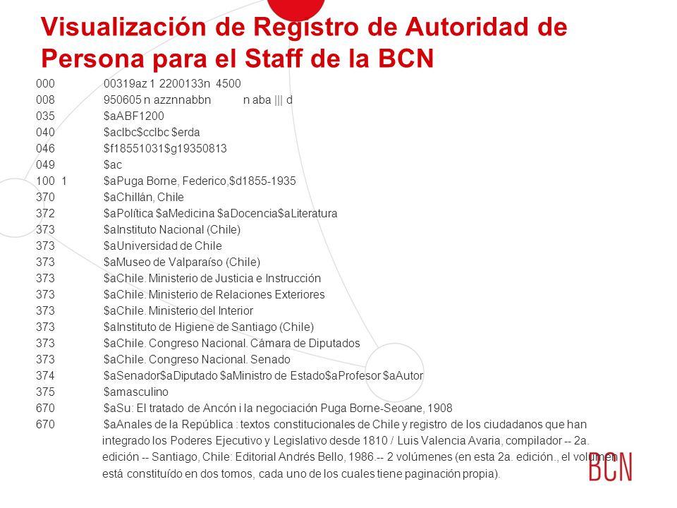 Visualización de Registro de Autoridad de Persona para el Staff de la BCN