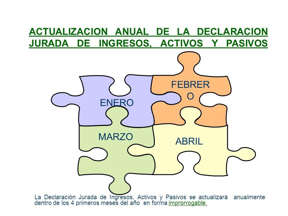 ACTUALIZACION ANUAL DE LA DECLARACION JURADA DE INGRESOS, ACTIVOS Y PASIVOS